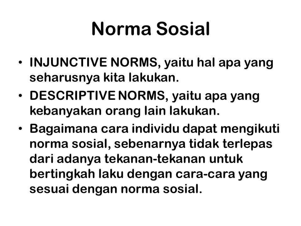 Norma Sosial INJUNCTIVE NORMS, yaitu hal apa yang seharusnya kita lakukan. DESCRIPTIVE NORMS, yaitu apa yang kebanyakan orang lain lakukan. Bagaimana