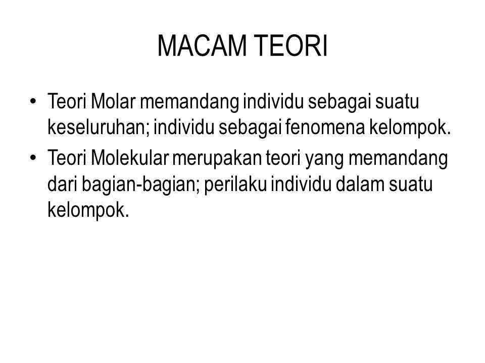 MACAM TEORI Teori Molar memandang individu sebagai suatu keseluruhan; individu sebagai fenomena kelompok. Teori Molekular merupakan teori yang memanda