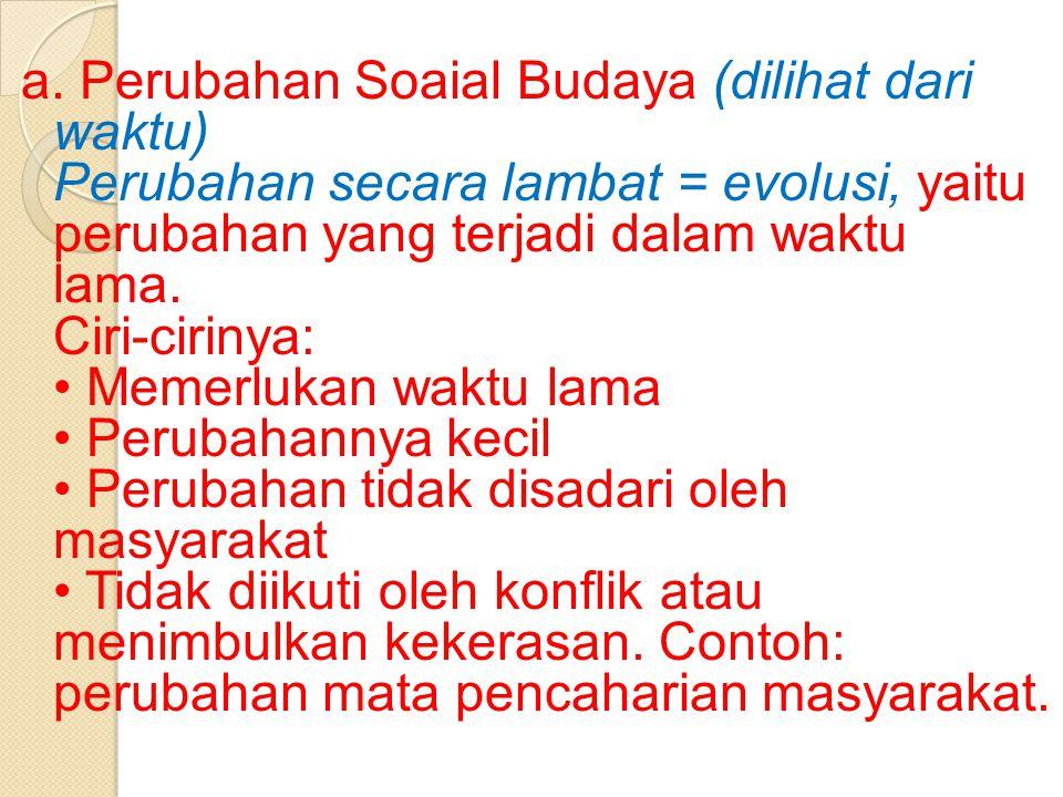 Bentuk-Bentuk Perubahan Sosial Budaya :