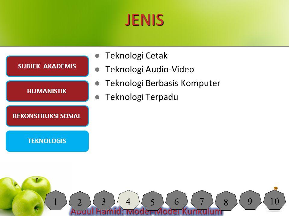 JENIS Teknologi Cetak Teknologi Audio-Video Teknologi Berbasis Komputer Teknologi Terpadu SUBJEK AKADEMIS HUMANISTIK REKONSTRUKSI SOSIAL TEKNOLOGIS 1