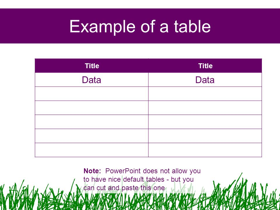 Example of a table Title Data Note: PowerPoint does not allow you to have nice default tables - but you can cut and paste this one