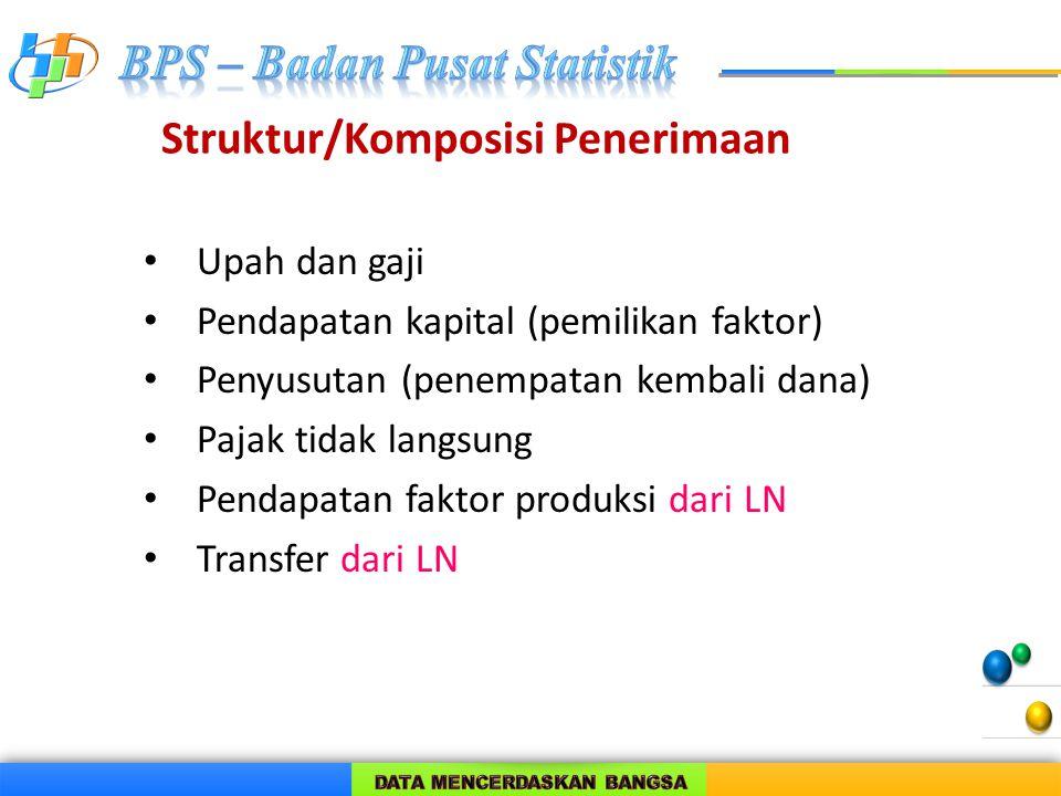 Struktur/Komposisi Penerimaan Upah dan gaji Pendapatan kapital (pemilikan faktor) Penyusutan (penempatan kembali dana) Pajak tidak langsung Pendapatan
