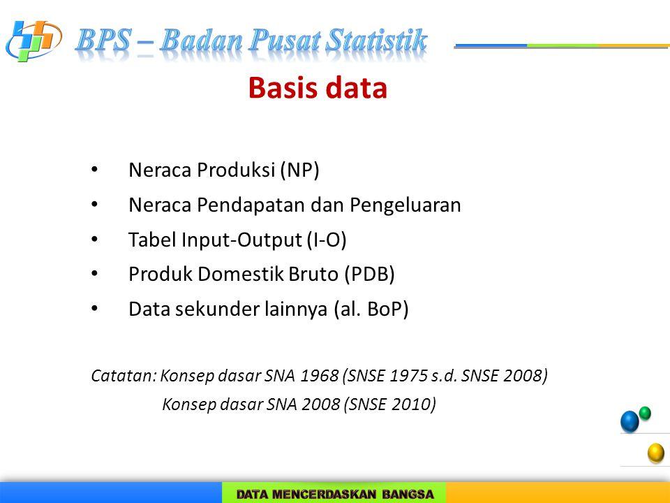 Basis data Neraca Produksi (NP) Neraca Pendapatan dan Pengeluaran Tabel Input-Output (I-O) Produk Domestik Bruto (PDB) Data sekunder lainnya (al. BoP)