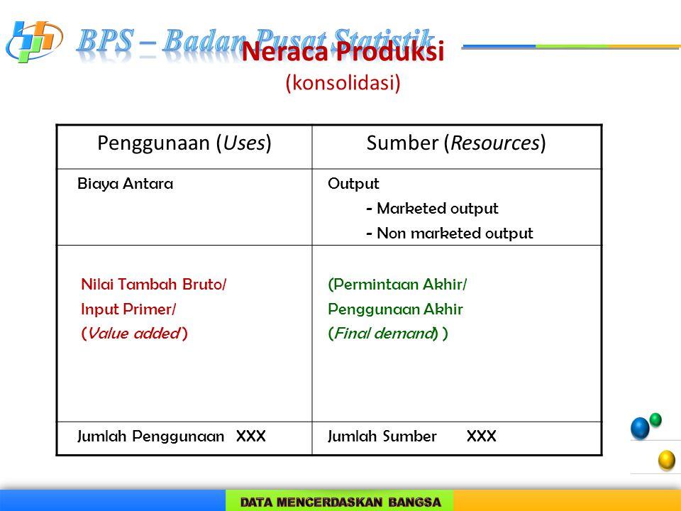 Neraca Produksi (konsolidasi) Penggunaan (Uses)Sumber (Resources) Biaya AntaraOutput - Marketed output - Non marketed output Nilai Tambah Bruto/ Input