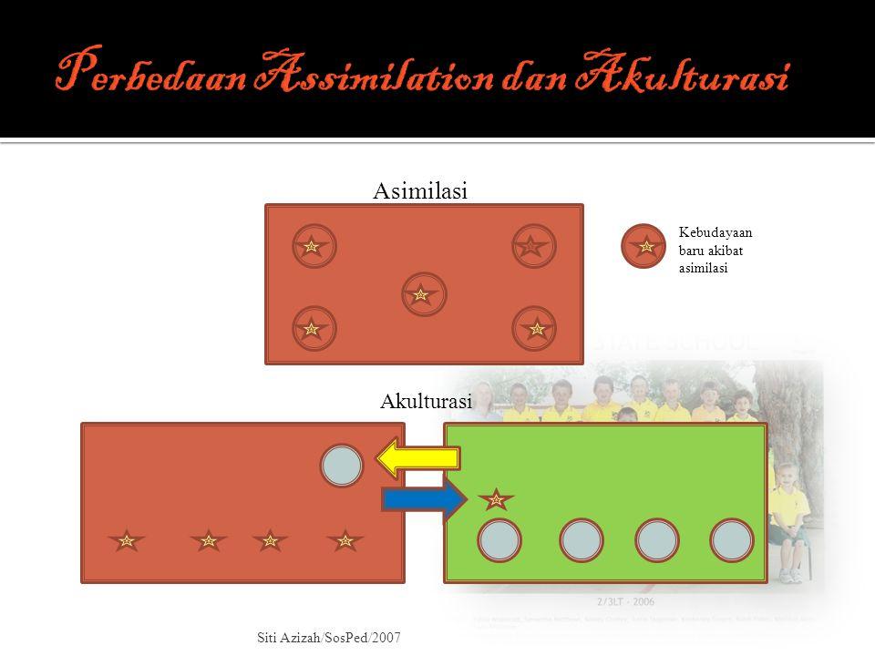 Asimilasi Akulturasi Kebudayaan baru akibat asimilasi