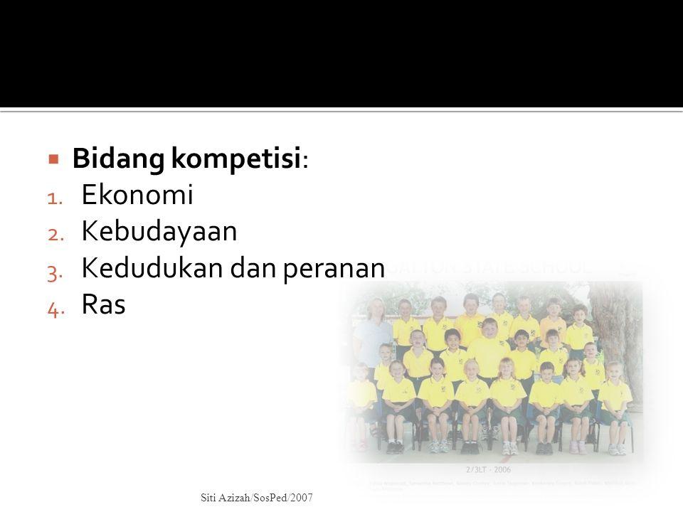  Bidang kompetisi: 1. Ekonomi 2. Kebudayaan 3. Kedudukan dan peranan 4. Ras Siti Azizah/SosPed/2007