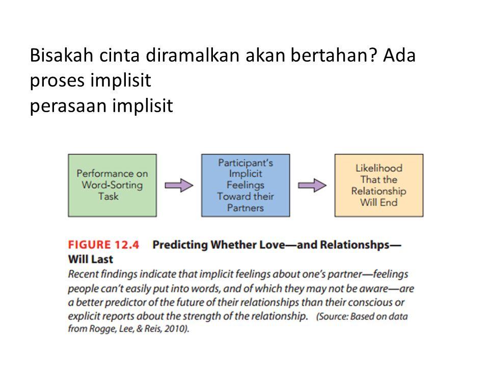 Bisakah cinta diramalkan akan bertahan Ada proses implisit perasaan implisit