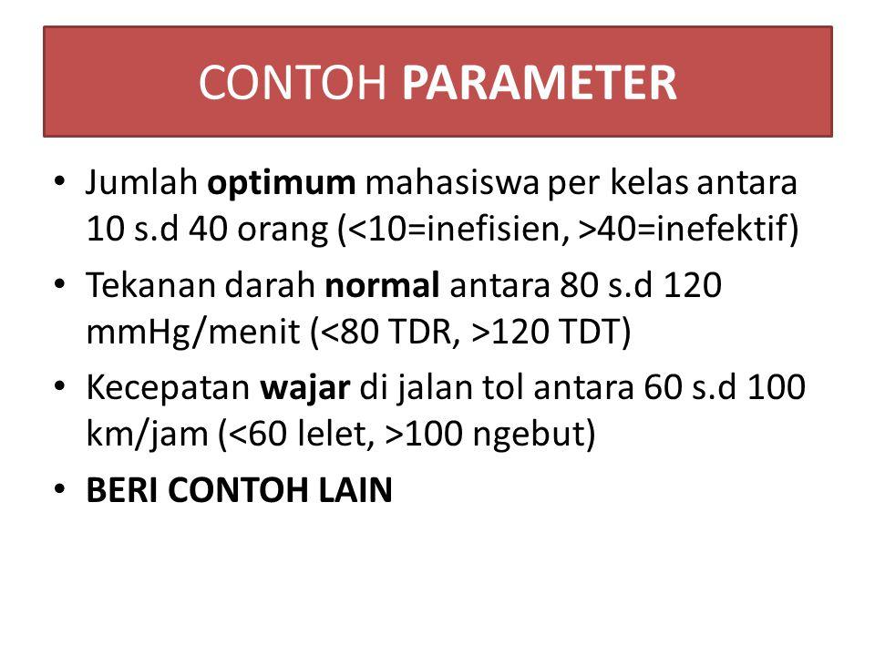 CONTOH PARAMETER Jumlah optimum mahasiswa per kelas antara 10 s.d 40 orang ( 40=inefektif) Tekanan darah normal antara 80 s.d 120 mmHg/menit ( 120 TDT