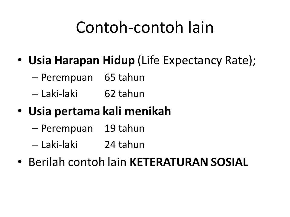 Contoh-contoh lain Usia Harapan Hidup (Life Expectancy Rate); – Perempuan65 tahun – Laki-laki62 tahun Usia pertama kali menikah – Perempuan 19 tahun –
