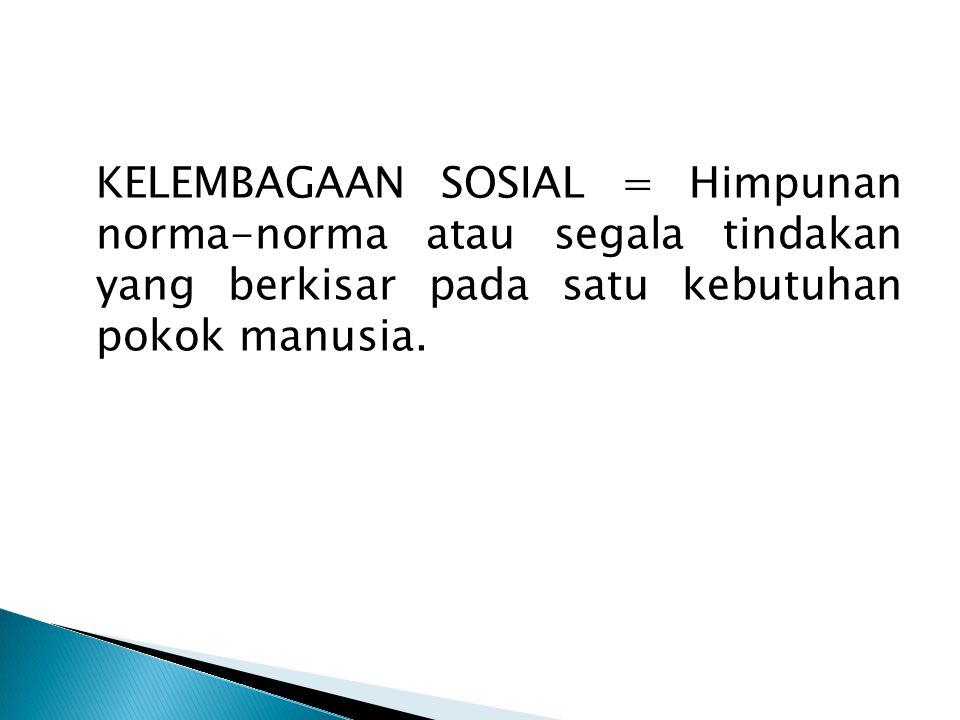  Lembaga Ekonomi : Hak milik, Bank, koperasi, PT, CV, BUMN, PERUM, Dll.