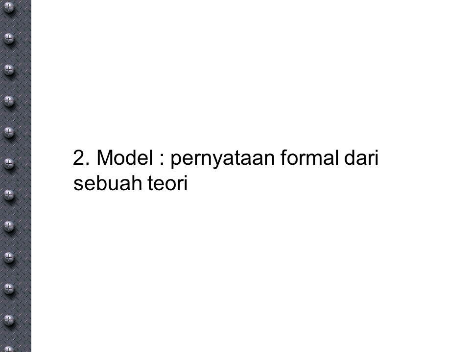 2. Model : pernyataan formal dari sebuah teori