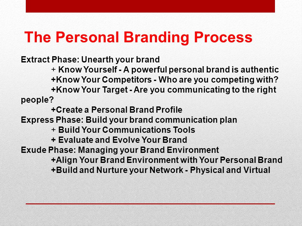 Extract Phase: Unearth your brand + Know Yourself - A powerful personal brand is authentic +Know Your Competitors - Who are you competing with? +Know