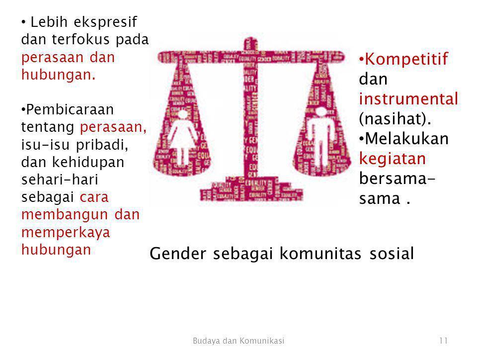 Gender sebagai komunitas sosial Lebih ekspresif dan terfokus pada perasaan dan hubungan.