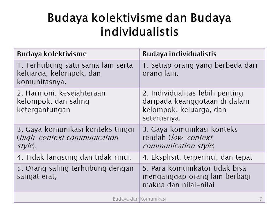 Setiap individu mempunyai kepribadian, kecenderungan, dan kebiasaan (tingkah laku berpola) masing-masing.