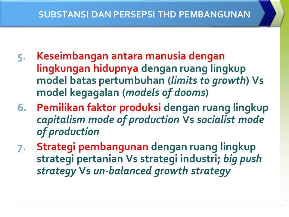 5.Keseimbangan antara manusia dengan lingkungan hidupnya dengan ruang lingkup model batas pertumbuhan (limits to growth) Vs model kegagalan (models of
