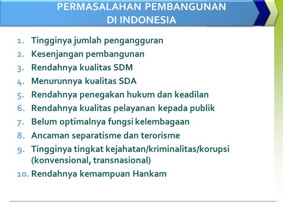 PERMASALAHAN PEMBANGUNAN DI INDONESIA 1.Tingginya jumlah pengangguran 2.Kesenjangan pembangunan 3.Rendahnya kualitas SDM 4.Menurunnya kualitas SDA 5.R