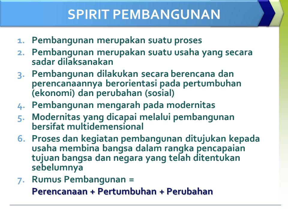 SPIRIT PEMBANGUNAN 1.Pembangunan merupakan suatu proses 2.Pembangunan merupakan suatu usaha yang secara sadar dilaksanakan 3.Pembangunan dilakukan sec