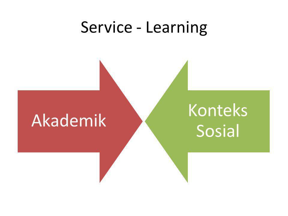 Service - Learning Akademik Konteks Sosial