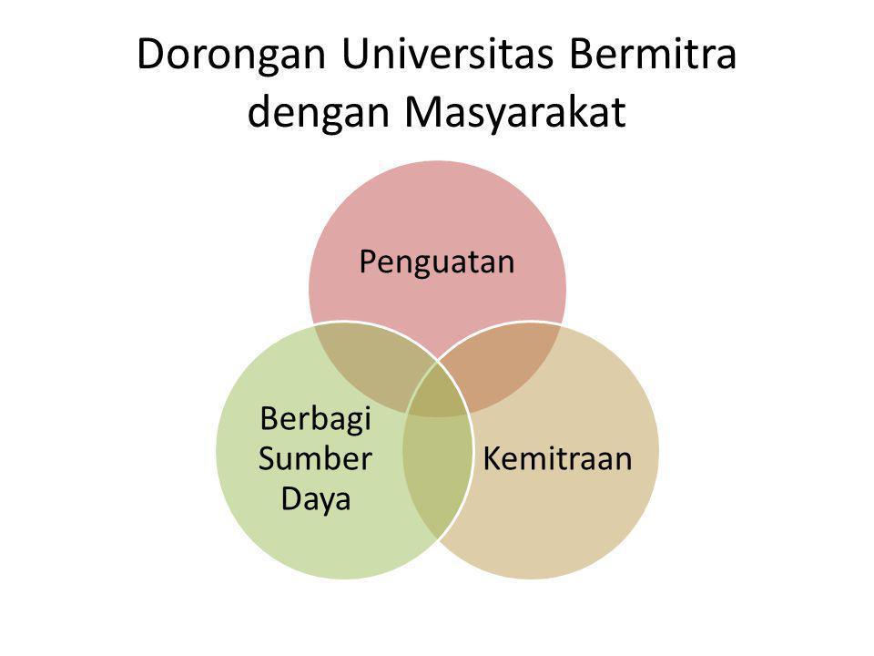 Dorongan Universitas Bermitra dengan Masyarakat Penguatan Kemitraan Berbagi Sumber Daya