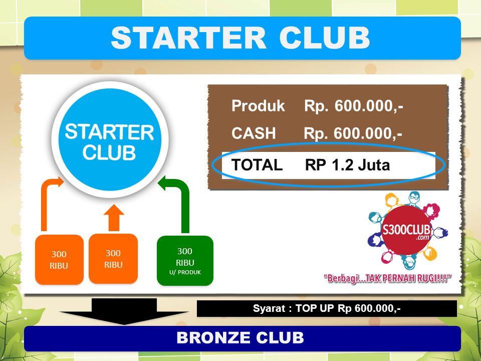 STARTER CLUB Produk Rp.600.000,- CASH Rp.