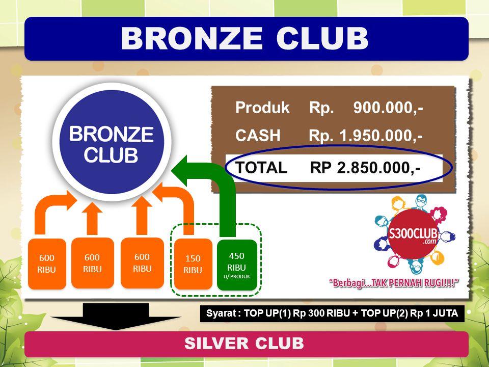 STARTER CLUB Produk Rp. 600.000,- CASH Rp.