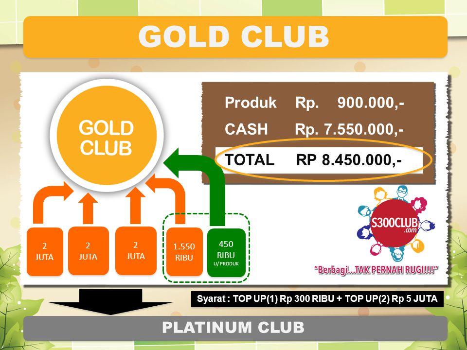SILVER CLUB Produk Rp. 900.000,- CASH Rp.