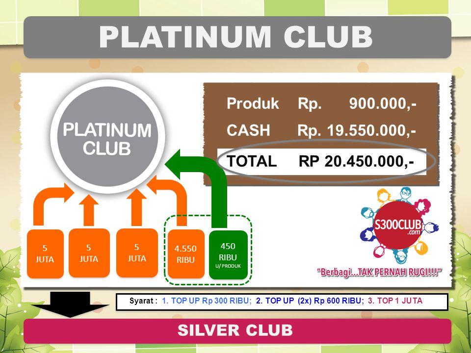 GOLD CLUB Produk Rp. 900.000,- CASH Rp.
