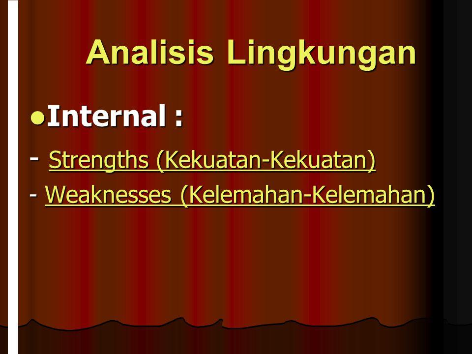 Internal : Internal : - Strengths (Kekuatan-Kekuatan) Strengths (Kekuatan-Kekuatan) Strengths (Kekuatan-Kekuatan) - Weaknesses (Kelemahan-Kelemahan) W