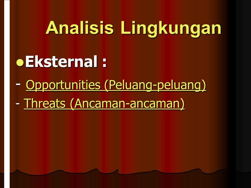 Eksternal : Eksternal : - Opportunities (Peluang-peluang) Opportunities (Peluang-peluang) Opportunities (Peluang-peluang) - Threats (Ancaman-ancaman)