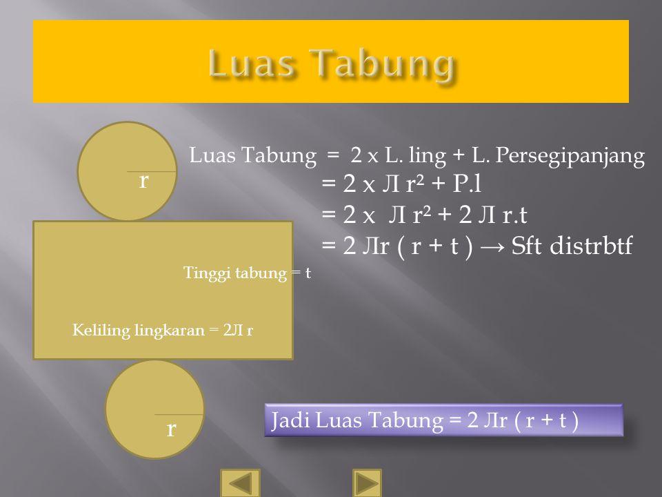 Keliling lingkaran = 2Л r Luas Tabung = 2 x L.ling + L.