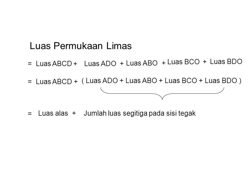 Luas Permukaan Limas = Luas ABCD + Luas ADO+ Luas ABO+ Luas BCO+ Luas BDO = Luas ABCD + ( Luas ADO + Luas ABO + Luas BCO + Luas BDO ) = Luas alas +Jum