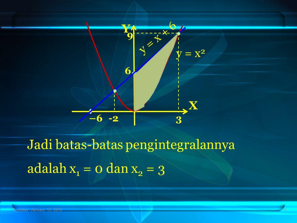 Tuesday, January 13, 201519 X Y –6 6 y = x 2 y = x + 6 3 9 Jadi batas-batas pengintegralannya adalah x 1 = 0 dan x 2 = 3 -2