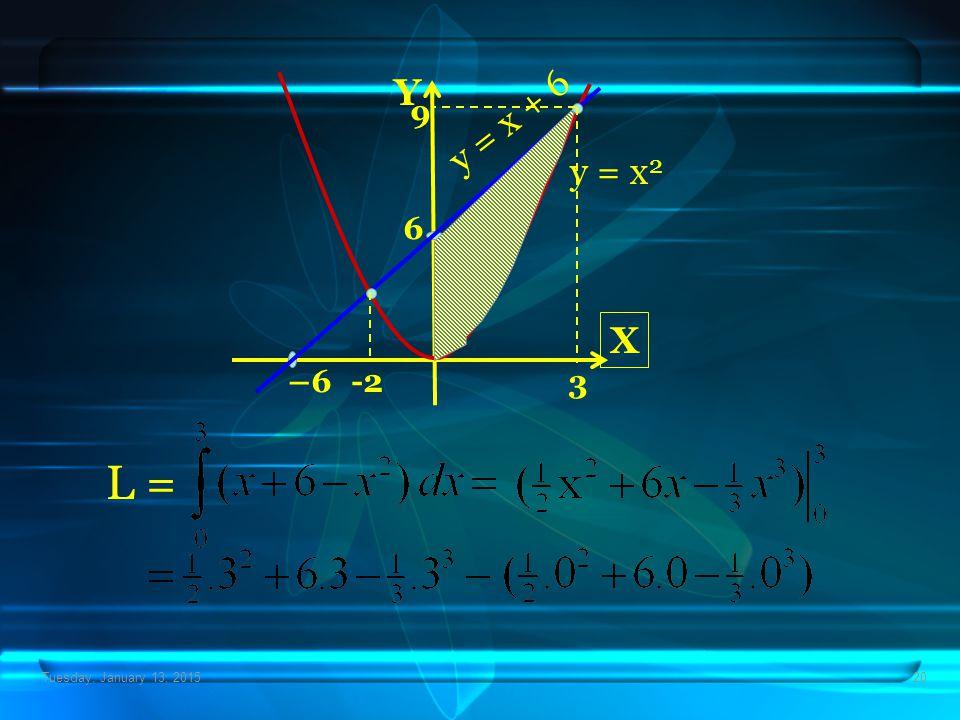 Tuesday, January 13, 201520 X Y –6 6 y = x 2 y = x + 6 3 9 -2 L =