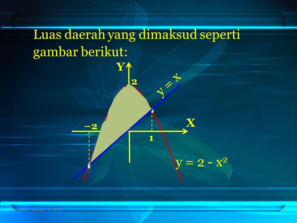 Tuesday, January 13, 201535 Luas daerah yang dimaksud seperti gambar berikut: X Y –2 2 y = 2 - x 2 y = x 1