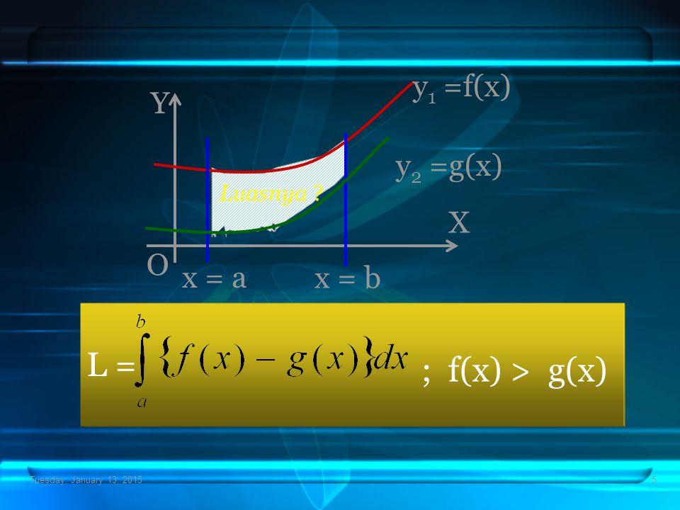 Tuesday, January 13, 20155 X Y O y 1 =f(x) x = a x = b Luasnya ? L = y 2 =g(x) ; f(x) > g(x)