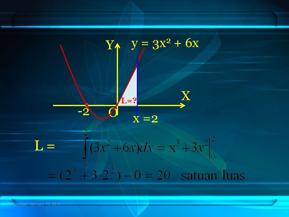 Tuesday, January 13, 20159 X Y O y = 3x 2 + 6x -2 x =2 L=? L =