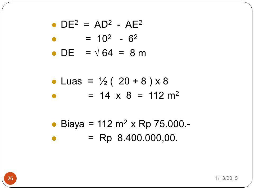 1/13/2015 26 DE 2 = AD 2 - AE 2 = 10 2 - 6262 DE =  64 = 8 m Luas = ½ ( 20 + 8 ) x 8 = 14 x 8 = 112 m2m2 Biaya = 112 m 2 x Rp 75.000.- = Rp 8.400.000