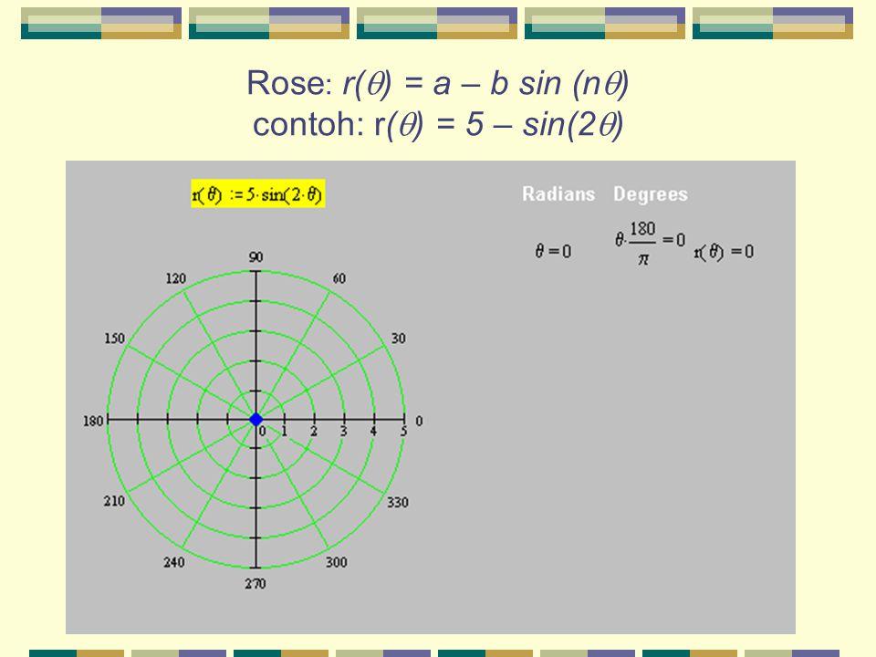Rose : r(  ) = a – b sin (n  ) contoh: r(  ) = 5 – sin(2  )