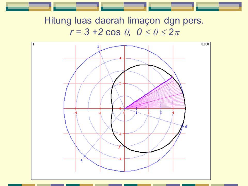 Hitung luas daerah limaçon dgn pers. r = 3 +2 cos , 0    2 