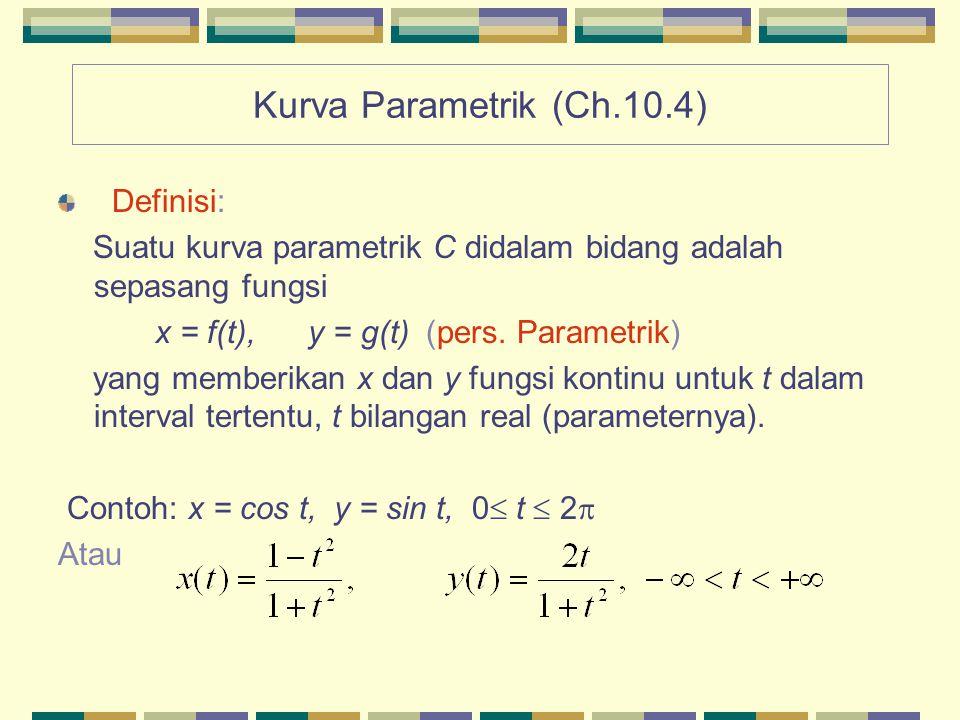 Kurva Parametrik (Ch.10.4) Definisi: Suatu kurva parametrik C didalam bidang adalah sepasang fungsi x = f(t), y = g(t) (pers.