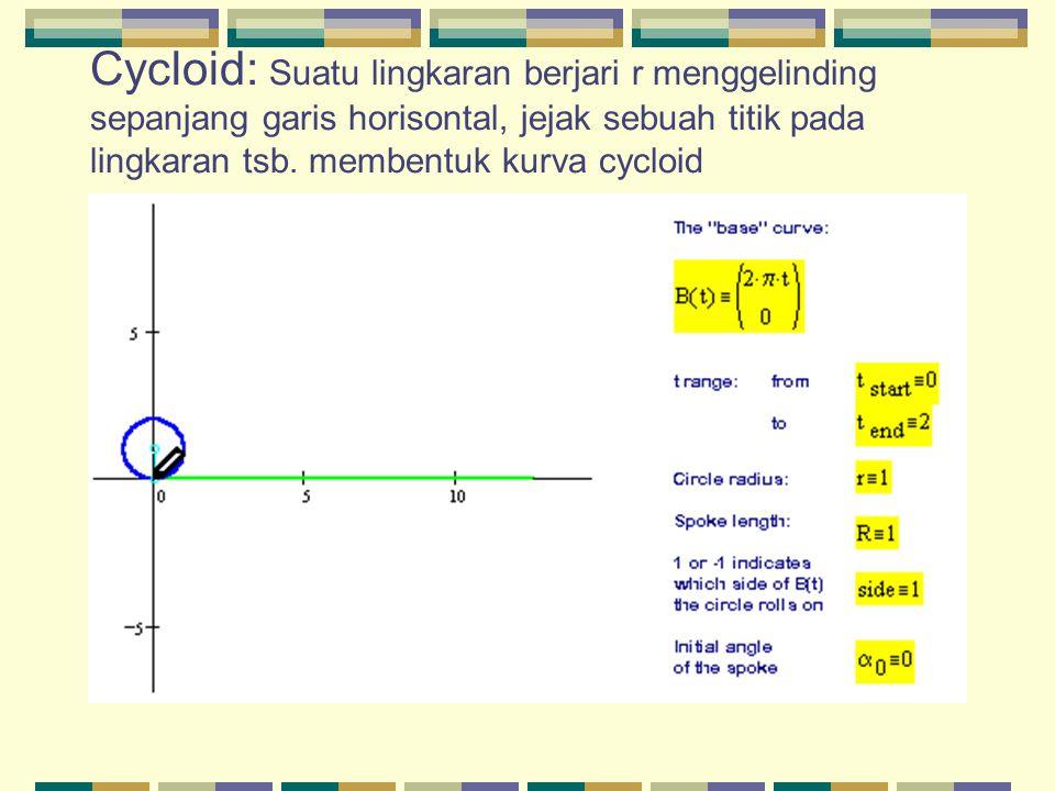 Cycloid: Suatu lingkaran berjari r menggelinding sepanjang garis horisontal, jejak sebuah titik pada lingkaran tsb. membentuk kurva cycloid
