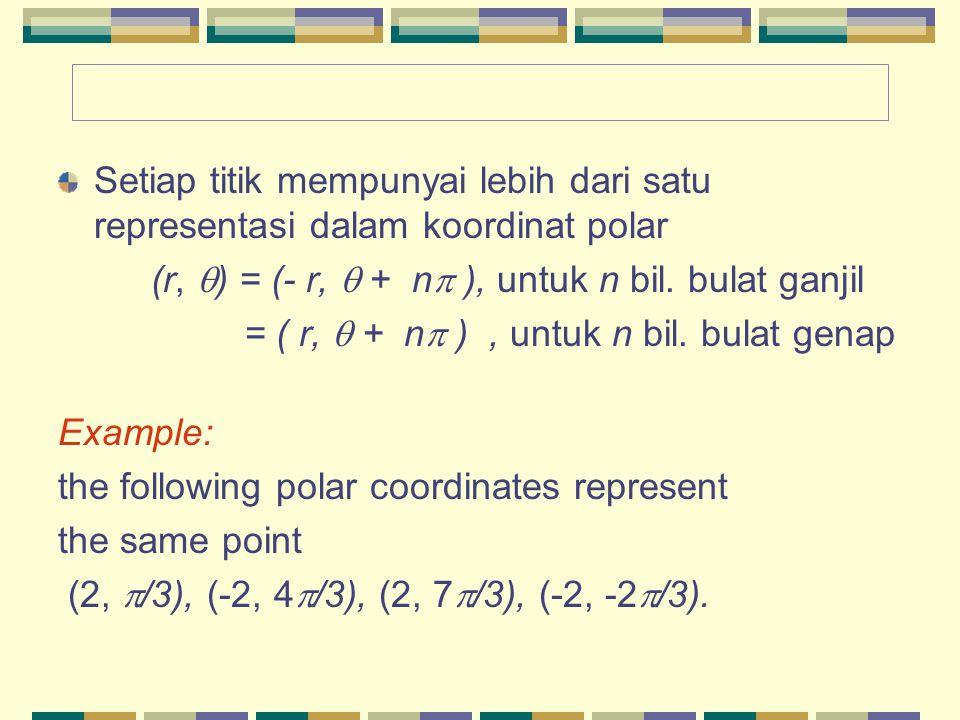 Setiap titik mempunyai lebih dari satu representasi dalam koordinat polar (r,  ) = (- r,  + n  ), untuk n bil.