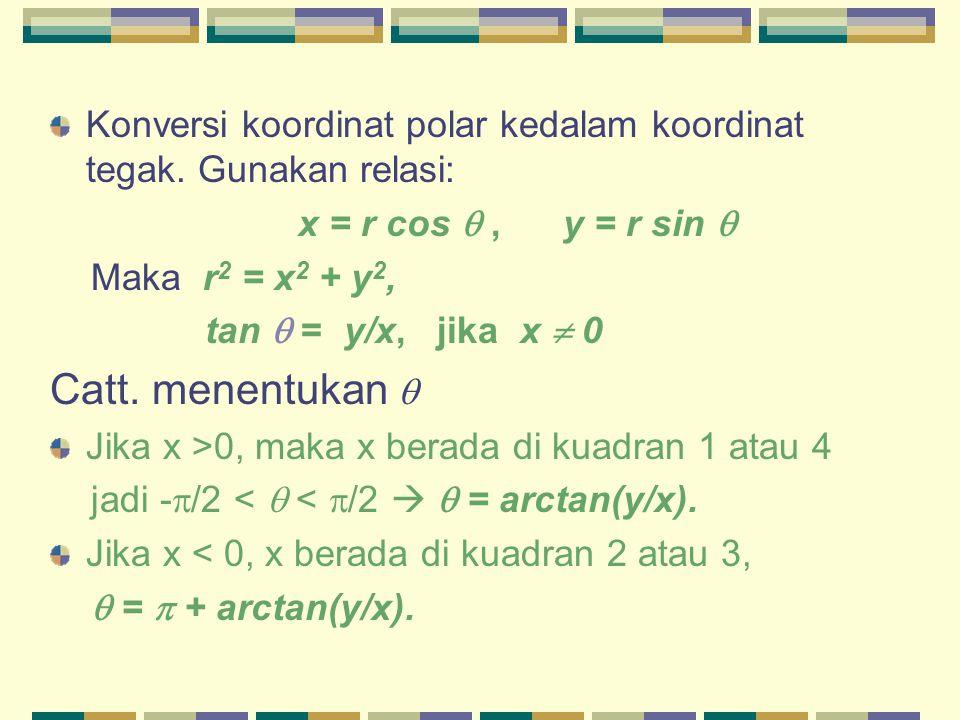 Konversi koordinat polar kedalam koordinat tegak. Gunakan relasi: x = r cos , y = r sin  Maka r 2 = x 2 + y 2, tan  = y/x, jika x  0 Catt. menentu