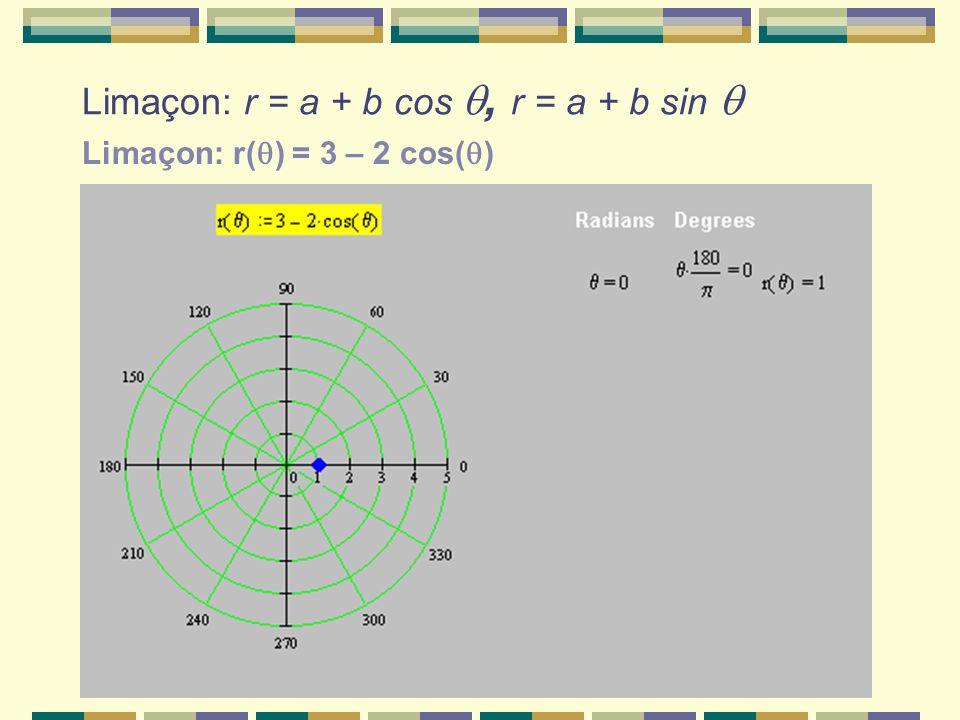 Limaçon: r = a + b cos , r = a + b sin  Limaçon: r(  ) = 3 – 2 cos(  )