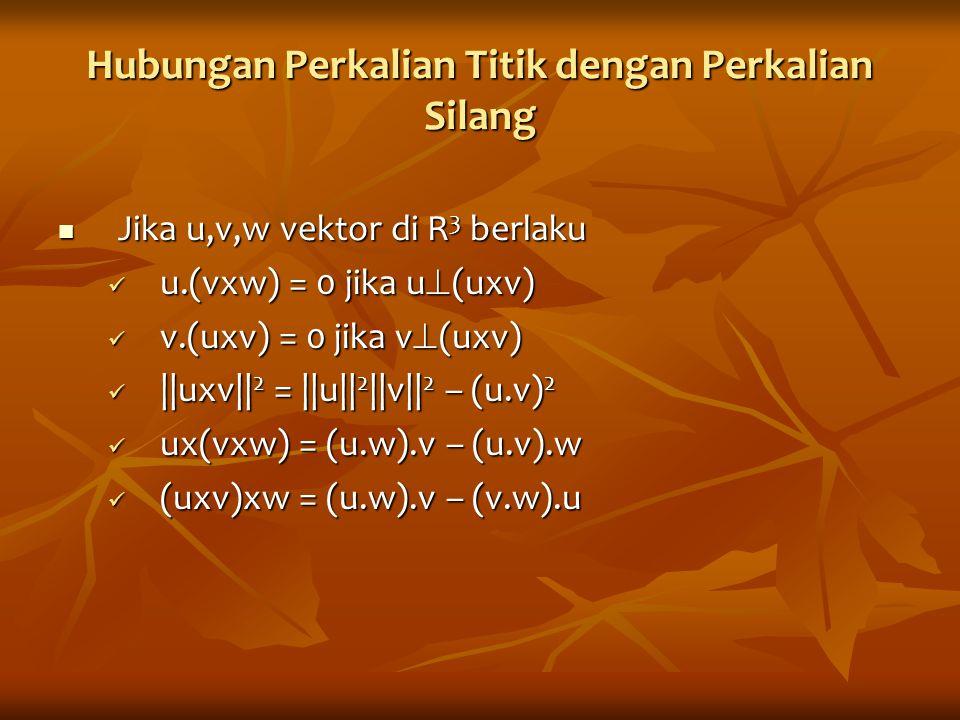 Hubungan Perkalian Titik dengan Perkalian Silang Jika u,v,w vektor di R 3 berlaku Jika u,v,w vektor di R 3 berlaku u.(vxw) = 0 jika u  (uxv) u.(vxw)