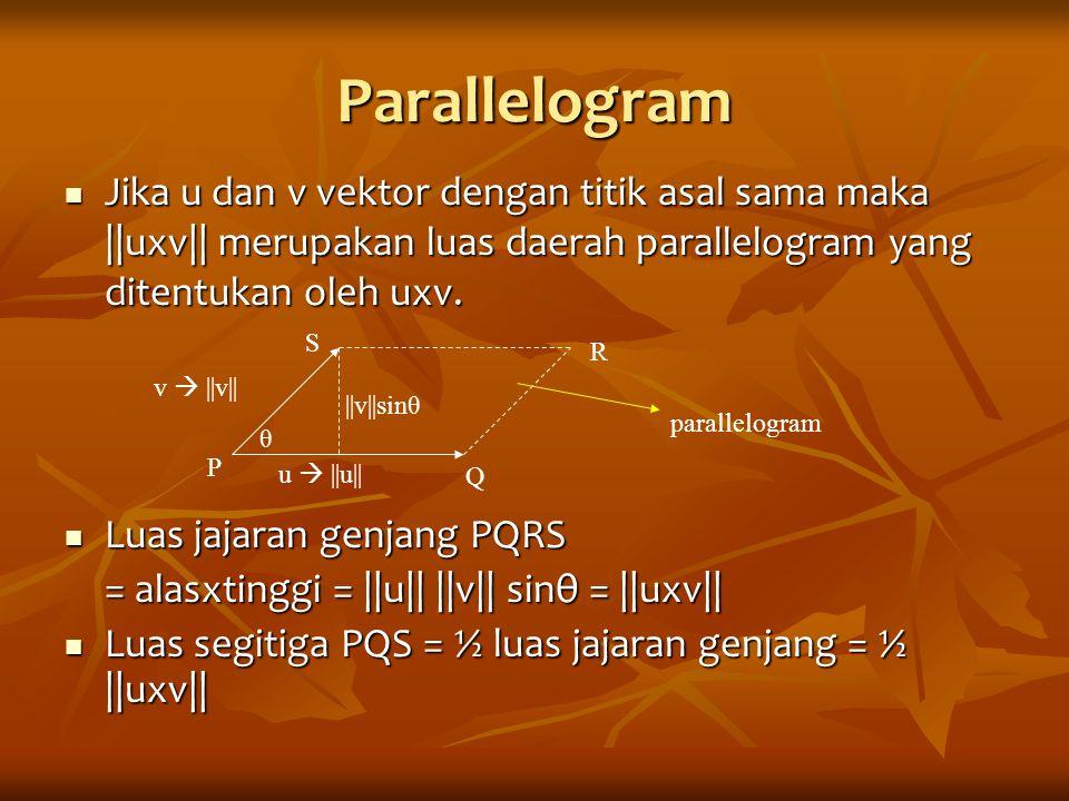 Parallelogram Jika u dan v vektor dengan titik asal sama maka ||uxv|| merupakan luas daerah parallelogram yang ditentukan oleh uxv. Jika u dan v vekto