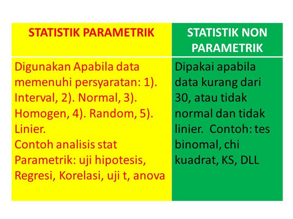 STATISTIK PARAMETRIKSTATISTIK NON PARAMETRIK Digunakan Apabila data memenuhi persyaratan: 1).