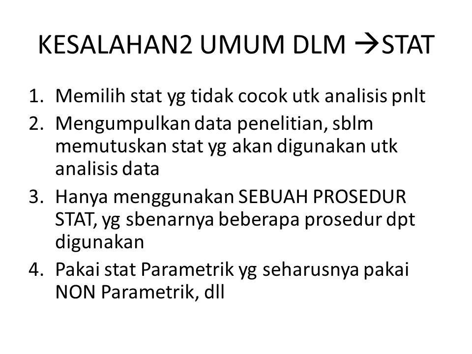 KESALAHAN2 UMUM DLM  STAT 1.Memilih stat yg tidak cocok utk analisis pnlt 2.Mengumpulkan data penelitian, sblm memutuskan stat yg akan digunakan utk analisis data 3.Hanya menggunakan SEBUAH PROSEDUR STAT, yg sbenarnya beberapa prosedur dpt digunakan 4.Pakai stat Parametrik yg seharusnya pakai NON Parametrik, dll