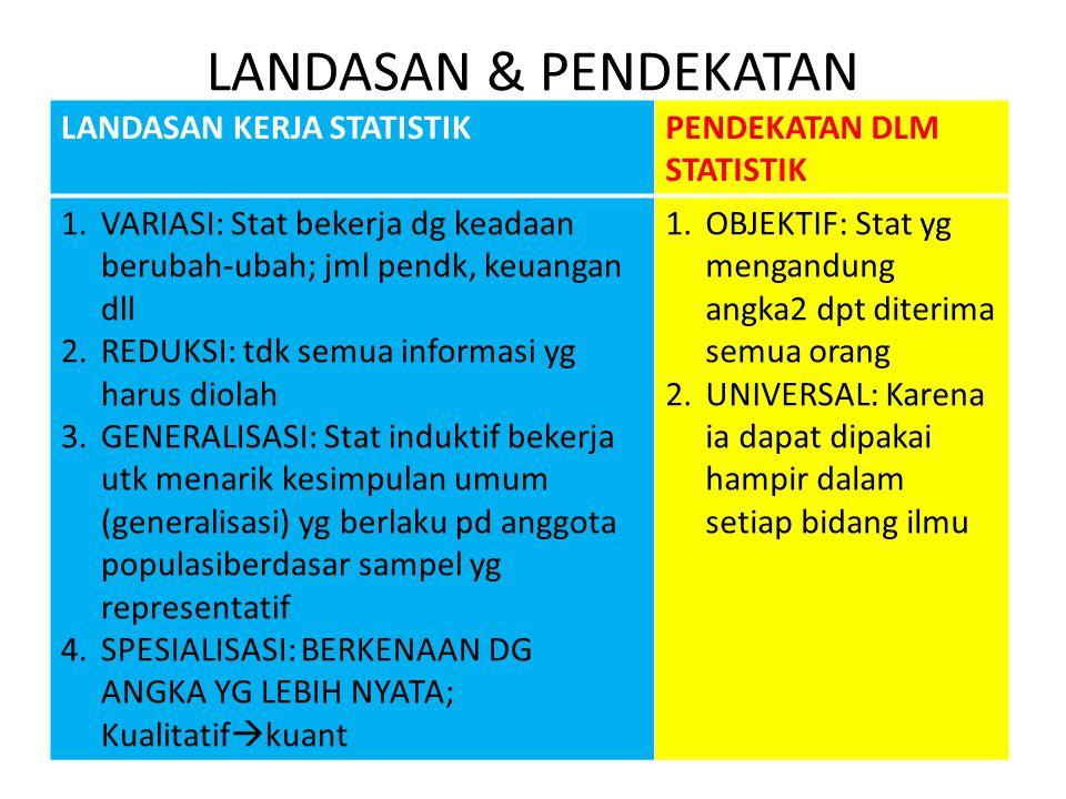 quiz 1.Apa perbedaan statistik dan statistika .