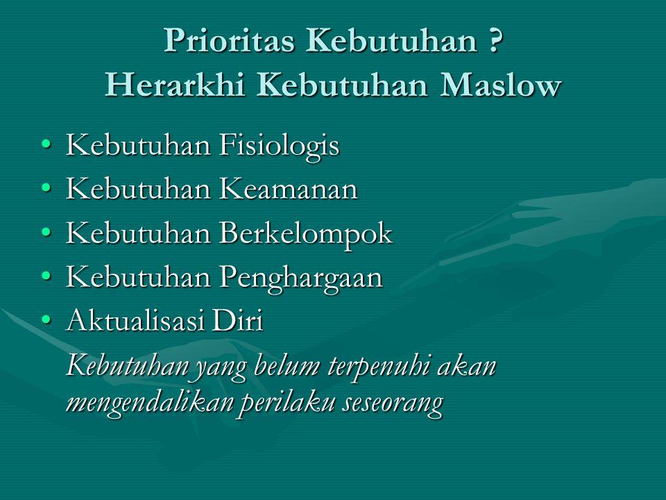 Prioritas Kebutuhan ? Herarkhi Kebutuhan Maslow Kebutuhan FisiologisKebutuhan Fisiologis Kebutuhan KeamananKebutuhan Keamanan Kebutuhan BerkelompokKeb